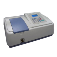 calibracion espectrofotometro